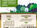 聚焦土壤污染防治法:让百姓吃得放心住得安心