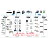 台州ECS-7000MR热水循环泵建筑设备节能控制与管理系统